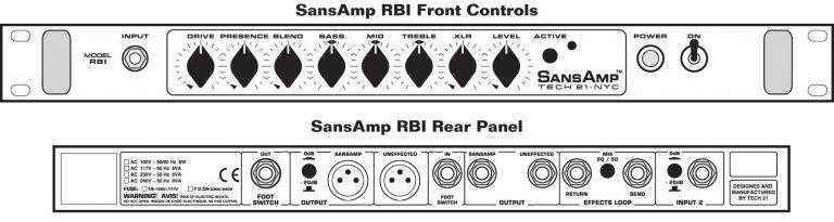 Tech 21 RBI Diagram